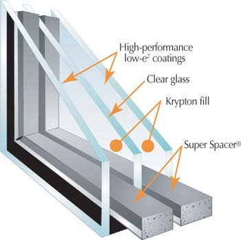Benefits of energy efficient windows for Door u value calculator