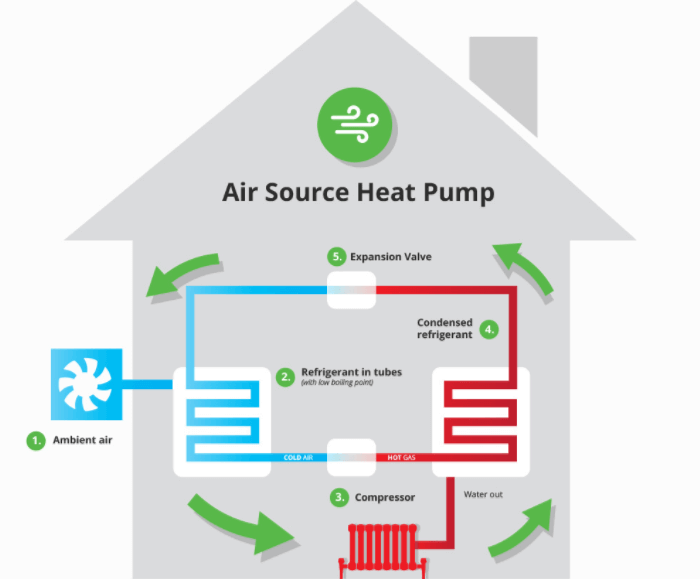 air source heat pump diagram  u2013 remodeling cost calculator