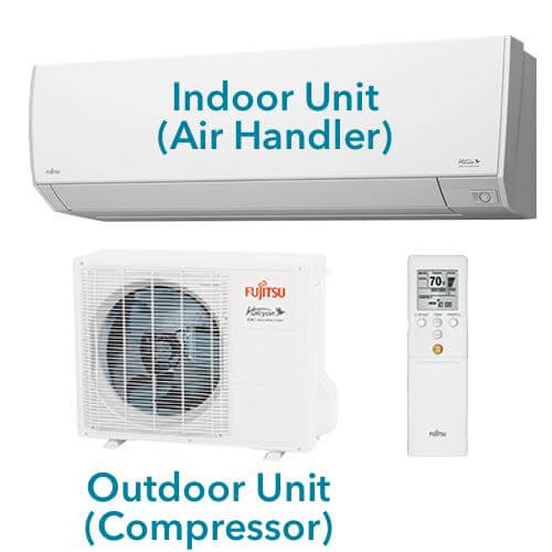 Ductless Mini Split Cost Estimator
