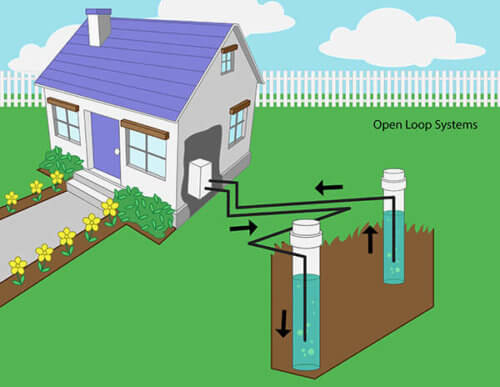Geothermal Heating Amp Cooling Costs 2018