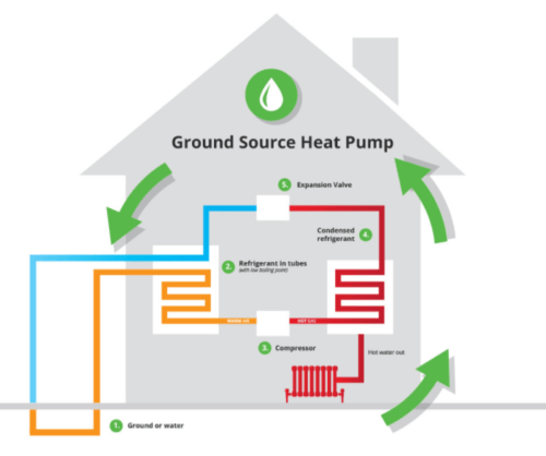 Geothermal Heating Cooling Costs 2018