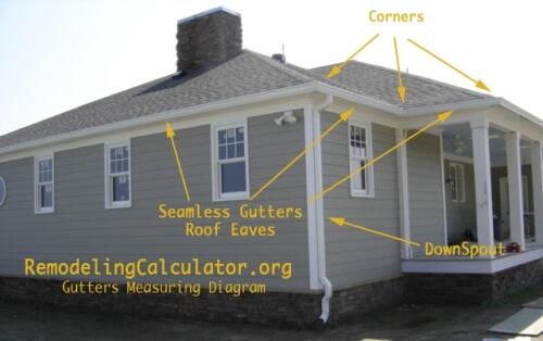 Gutter Installation Cost Calculator